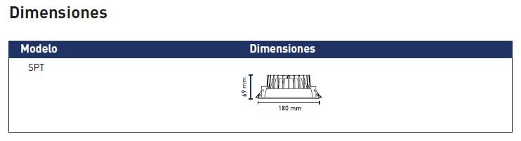 DimensionesSPT